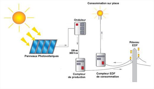 centrale electrique photovoltaique