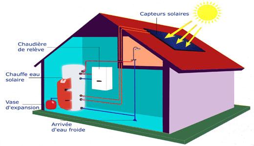 chauffe eau solaire individuel cesi bbc maison cesi nergie d appoint eau chaude et. Black Bedroom Furniture Sets. Home Design Ideas